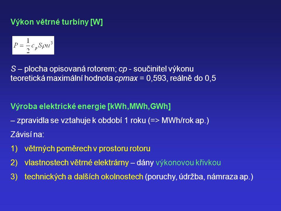 Výkon větrné turbíny [W]
